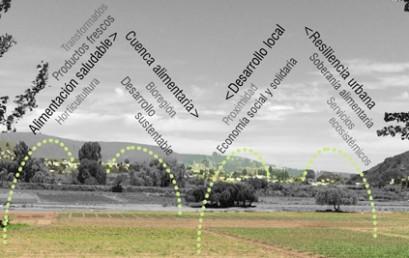 Sistemas de Alimentación Urbana