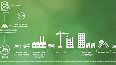 Proyecto ABACO Chile